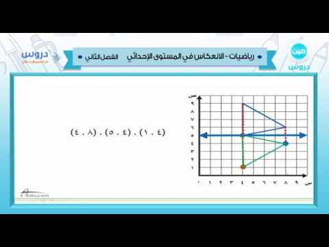 الخامس الابتدائي   الفصل الدراسي الثاني 1438   رياضيات  الانعكاس في المستوى الاحداثي