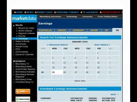 Stock Market Trading For Beginners Beginners Online Stock Trading Lessons