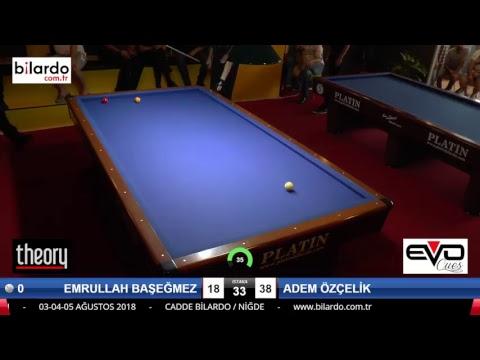 EMRULLAH BAŞEĞMEZ & ADEM ÖZÇELİK Bilardo Maçı - CADDE BİLARDO 3 BANT ÖZEL TÜRKİYE ŞAMPİYONASI-Yarı Final