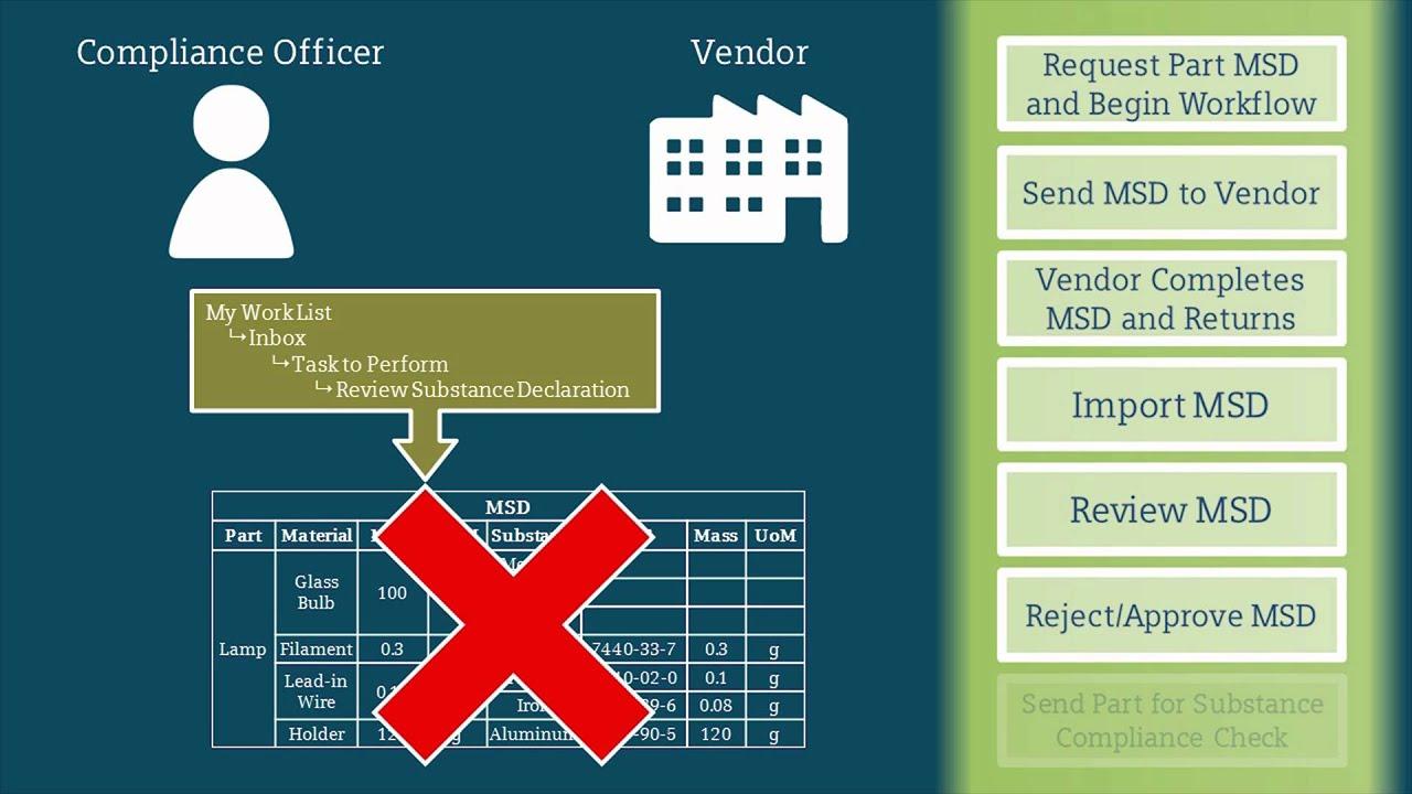 Vorschaubild: Teamcenter: Das System für eine nachhaltige Entwicklung