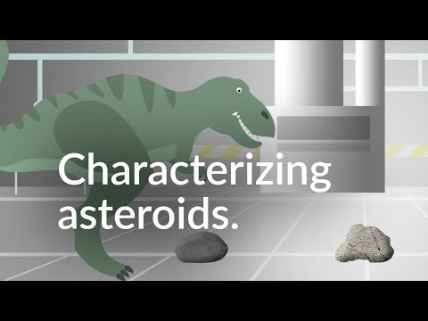 How Do We Characterize Asteroids?