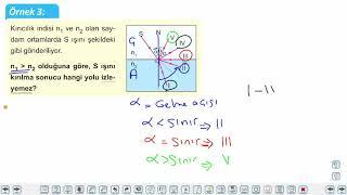 Eğitim Vadisi 10.Sınıf Fizik 21.Föy Kırılma (Işığın Tam Yansıma Olayı ve Sınır Açısı) Konu Anlatım Videoları
