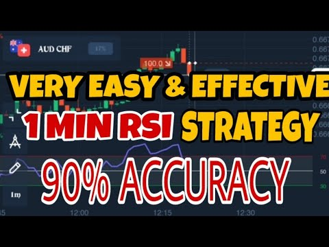 Binary options trading at the end of the day