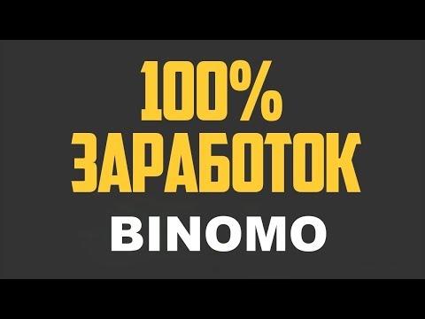 Продажа бинарных опционов видео