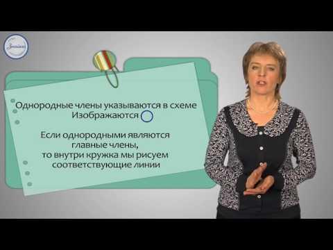 Составление схем предложений и предложений по схемам