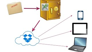 Passwords and personal info on the go with Keepass and Dropbox: free, portable and secure....