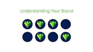 Sagefrog Marketing Group - Video - 1