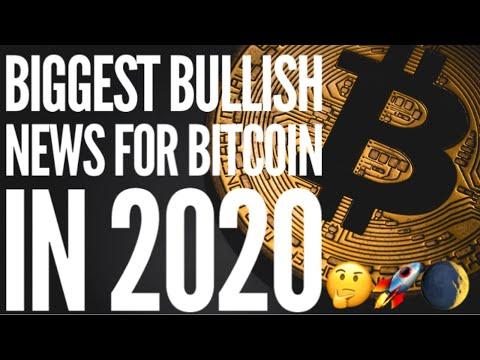 Ar amazon priims bitcoin