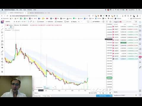 Kaip užsidirbti pinigų prekybai internetu