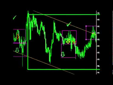 Etf prekybos signalų apžvalga