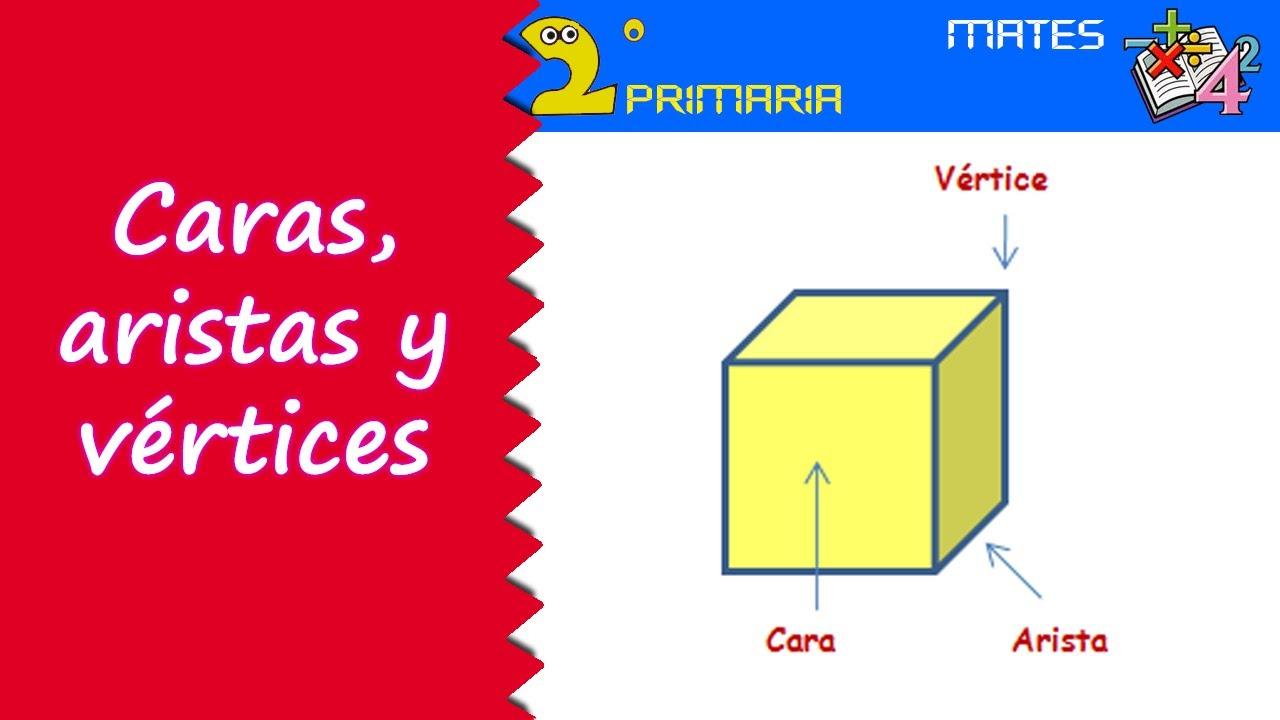Matemáticas. 2º Primaria. Tema 2. Caras, aristas y vértices