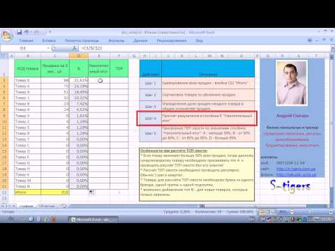 ABC анализ - пример расчёта