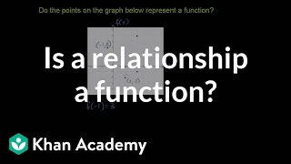 Testing if a relationship is a function