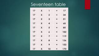 How to Learn 17 Table best way, Easy way, Practice