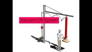 Inpak Systems | Vaculex | Vacuum Lift System
