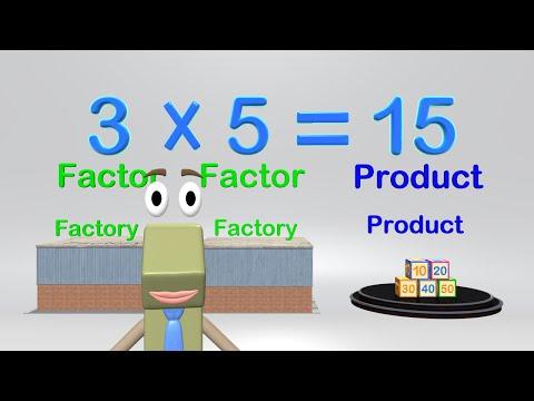 Multiplication Vocabulary - Math Video Elementary Kids