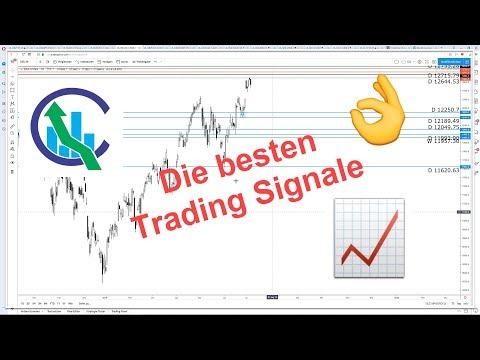 Binary telegram trade signals