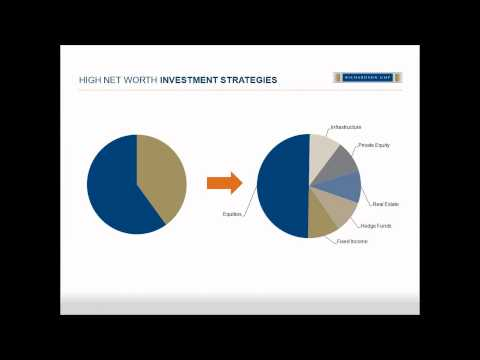 mp4 Wealth Management Strategies, download Wealth Management Strategies video klip Wealth Management Strategies