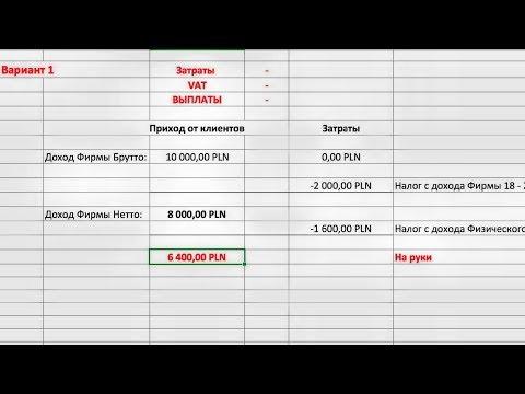 #660 Малый бизнес в Польше. Налогообложение Sp. z o.o. Часть 1