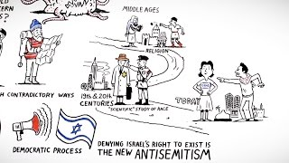 An excellent video by Rabbi Sacks on the mutation of antiSemitism and