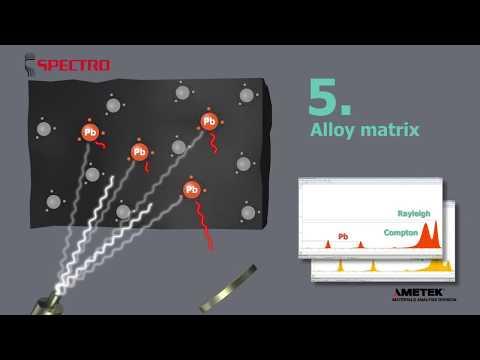 SPECTRO's TURBOQUANT Method (Video english)