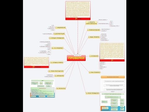 Семинар Практика проведения проверок контролирующими органами. Часть 2