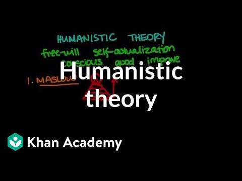 Humanistic theory (video) | Behavior | Khan Academy