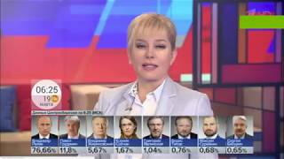 """Сюжет 1 Канала об XI международном конкурсе """"Золотая нота"""""""