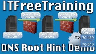Configuring Root Hints on Windows