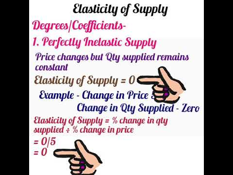 Elasticity of Supply and its degrees/types/coefficients-HSC | SYJC