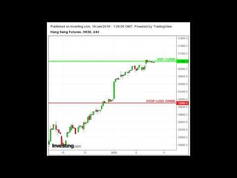mp4 Investing Hang Seng Futures, download Investing Hang Seng Futures video klip Investing Hang Seng Futures