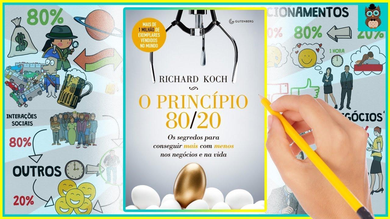 O PRINCÍPIO 80/20 | PARETO