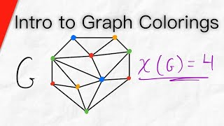 Vertex Colorings and the Chromatic Number of Graphs   Graph Theory