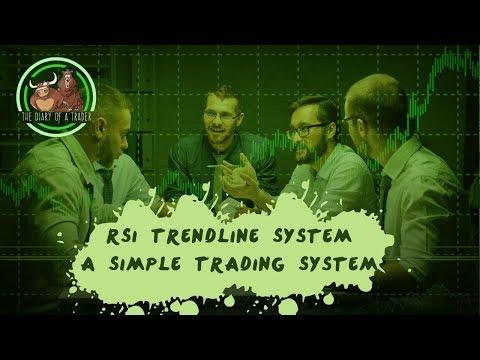 Opcionų prekybos stiprinimo mokymasis