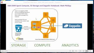 AWS EMR Spark, S3 Storage, Zeppelin Notebook