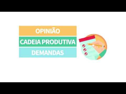 Pesquisa Prioridades da Pecuária de Corte no Brasil