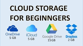 Computer Fundamentals - Cloud Storage - What is Online Storage and How Does it Work Explained Google
