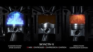 Gambar cover MAZDA SKYACTIV-X SCCI Engine (SPARK CONTROLLED COMPRESSION IGNITION) ► How Does It Work?