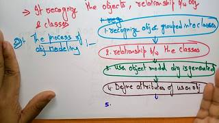 object oriented analysis in software engineering | part-1/2 |