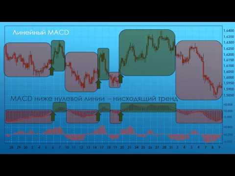 Technical analysis forex