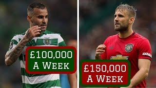 7 Most OVERPAID Footballers