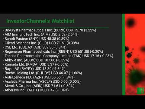 InvestorChannel's Covid-19 Watchlist Update for Friday, Se ... Thumbnail