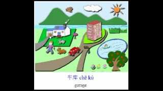 Learn Mandarin Chinese - Clickable Picture - Neighbourhood