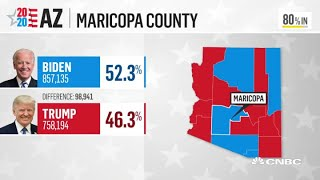 Arizona vote tallies could come in tonight