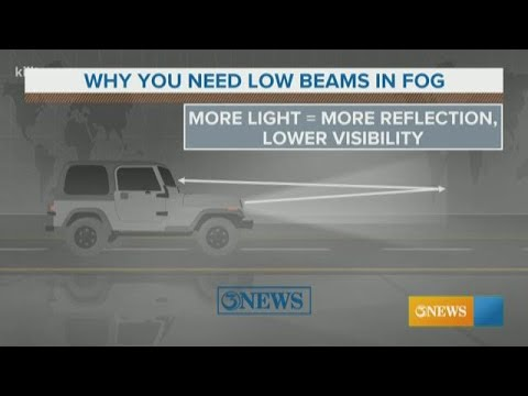 WEATHER BLOG: Why high beams are bad in dense fog.