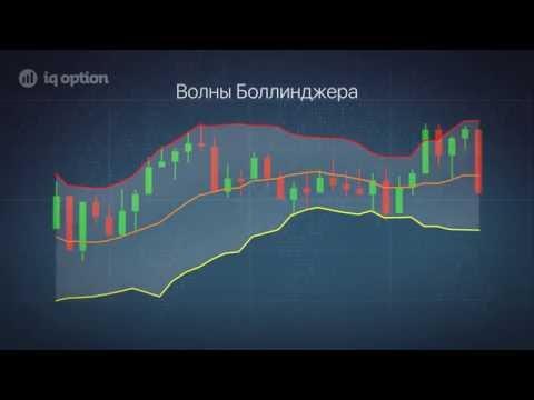 Бинарные опционы стратегия мартингейла видео