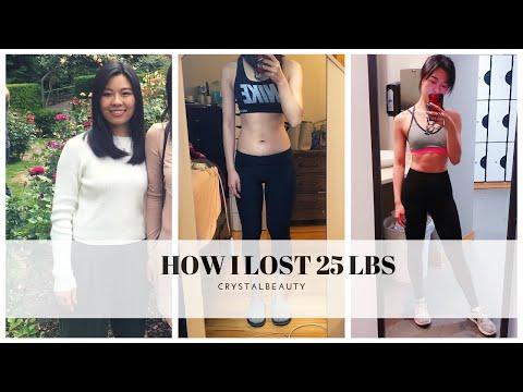 Site- uri bune de pierdere în greutate