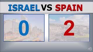 """השקעות נדל""""ן בספרד או בישראל - זירת הנדל""""ן"""
