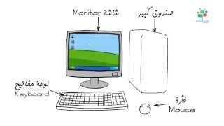 يعني إيه Software و Hardware | تشريح الكمبيوتر | تكنولوجيا