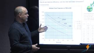 Boiler Combustion Tuning and Analysis (Part 1) - Boiling Point